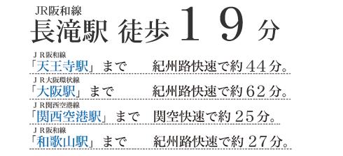 JR阪和線長滝駅 徒歩19分